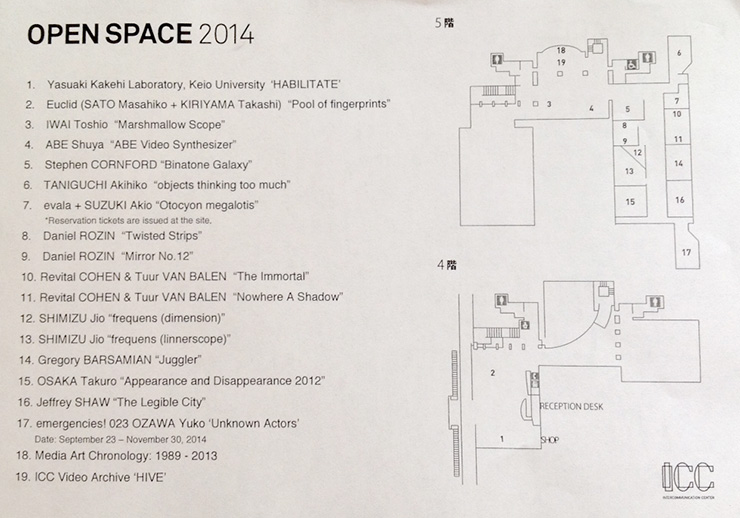 OpenSpace2014